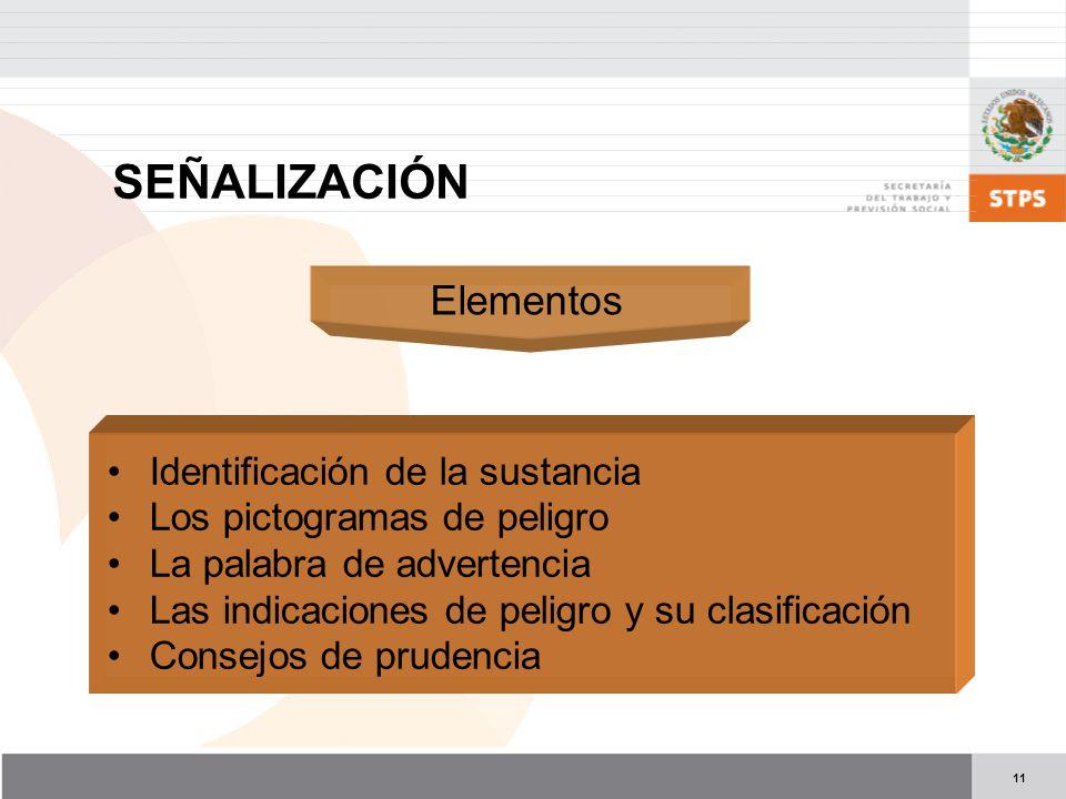 SEÑALIZACIÓN Elementos Identificación de la sustancia