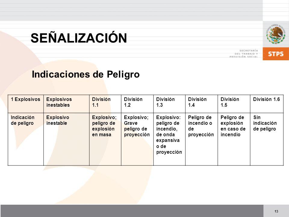 SEÑALIZACIÓN Indicaciones de Peligro 1 Explosivos