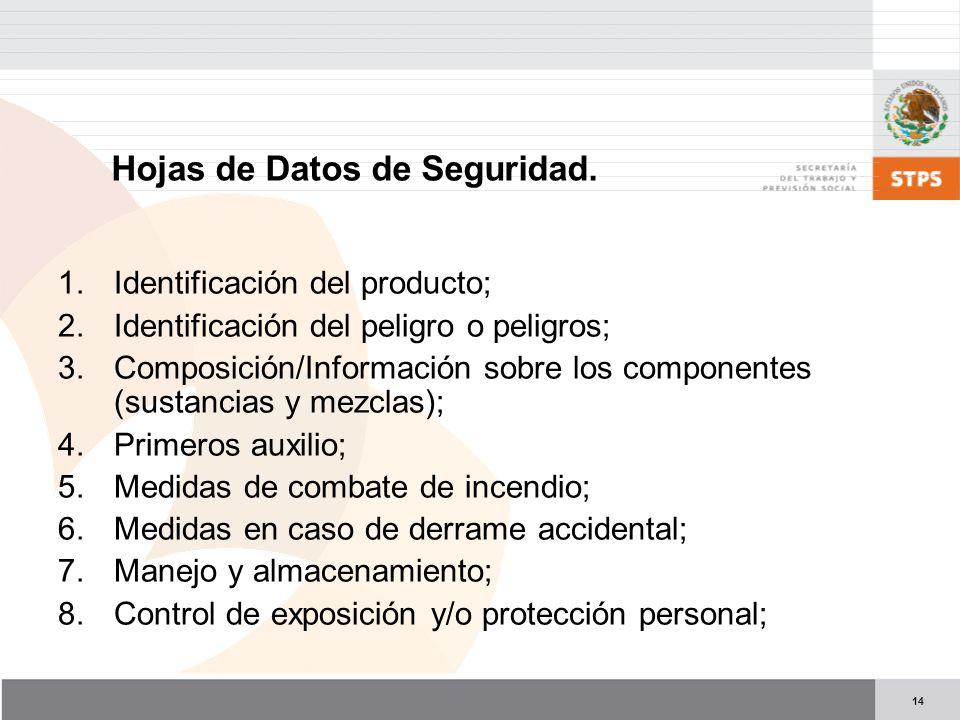 Hojas de Datos de Seguridad.