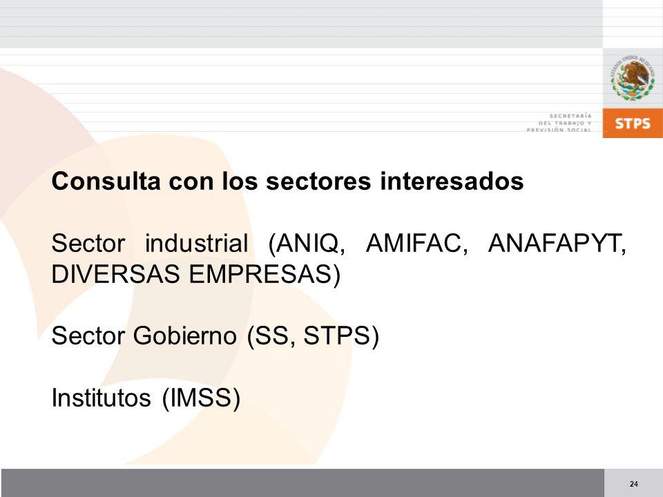 Consulta con los sectores interesados