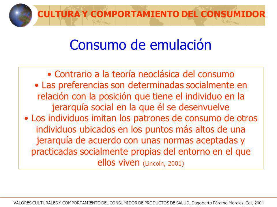 Contrario a la teoría neoclásica del consumo