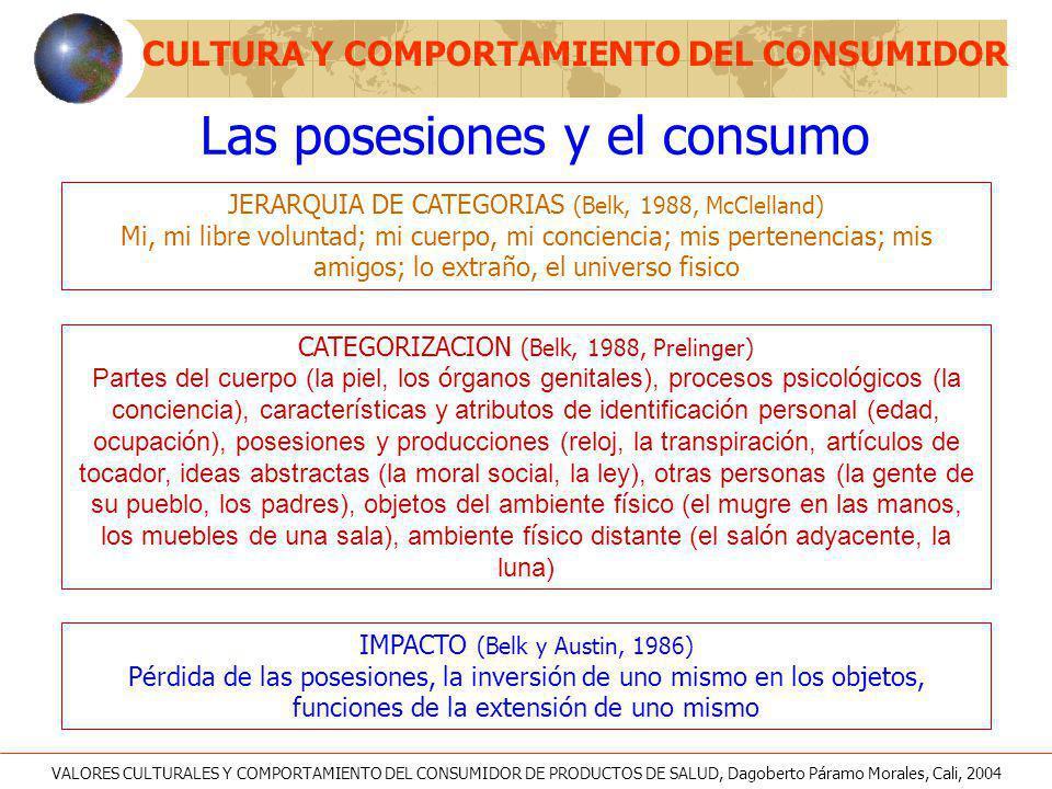 Las posesiones y el consumo