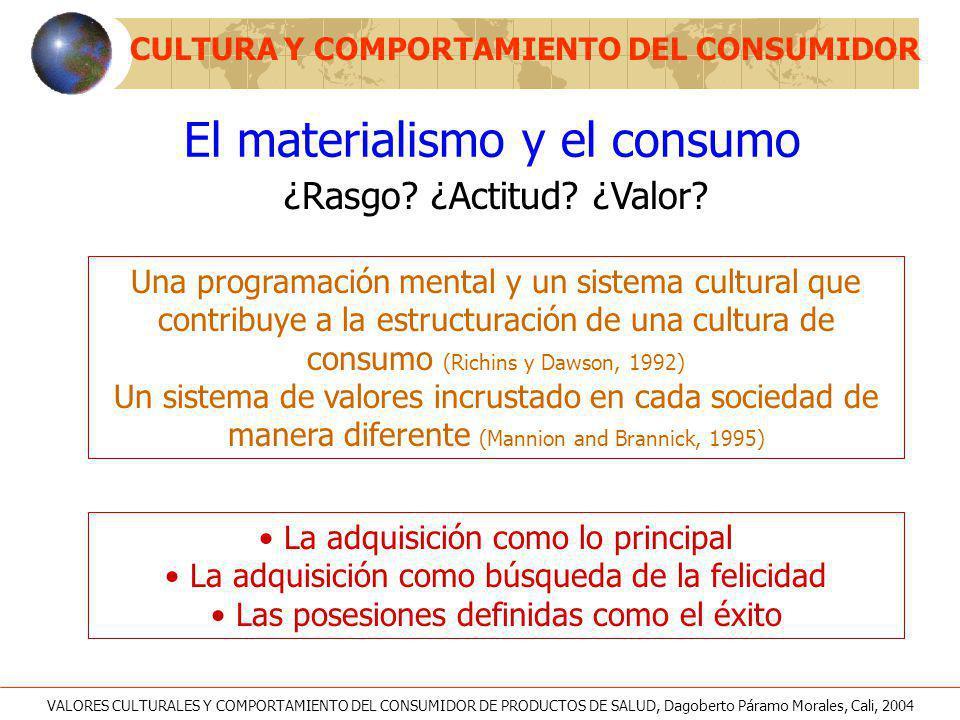 El materialismo y el consumo