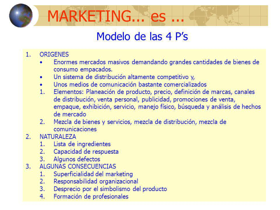 MARKETING... es ... Modelo de las 4 P's ORIGENES