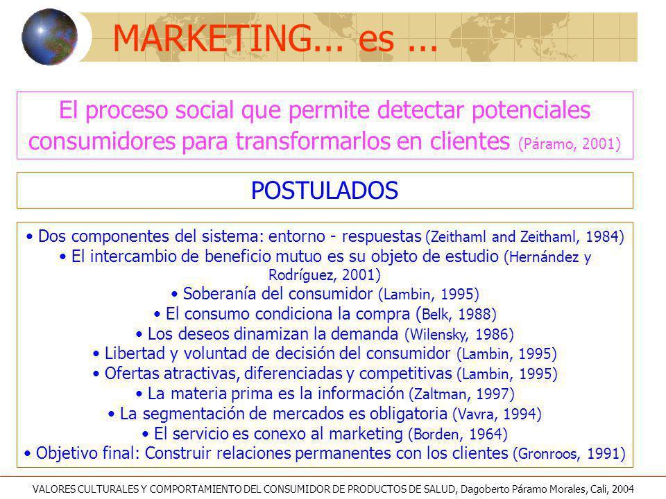 MARKETING... es ... El proceso social que permite detectar potenciales consumidores para transformarlos en clientes (Páramo, 2001)