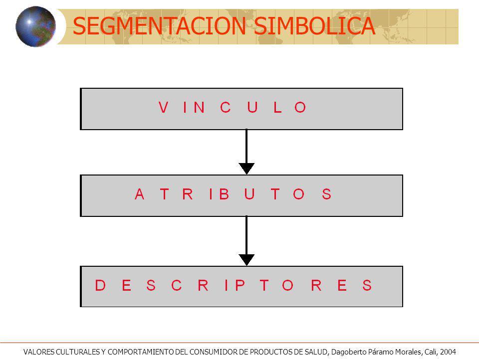 SEGMENTACION SIMBOLICA