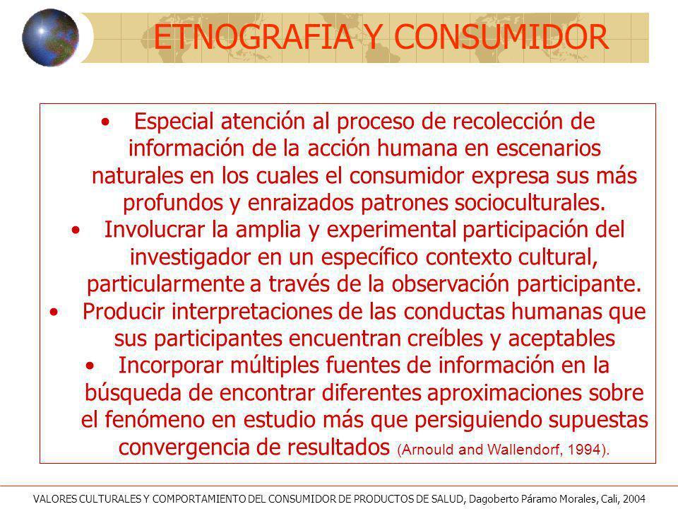 ETNOGRAFIA Y CONSUMIDOR