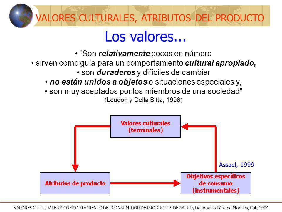 Los valores... VALORES CULTURALES, ATRIBUTOS DEL PRODUCTO