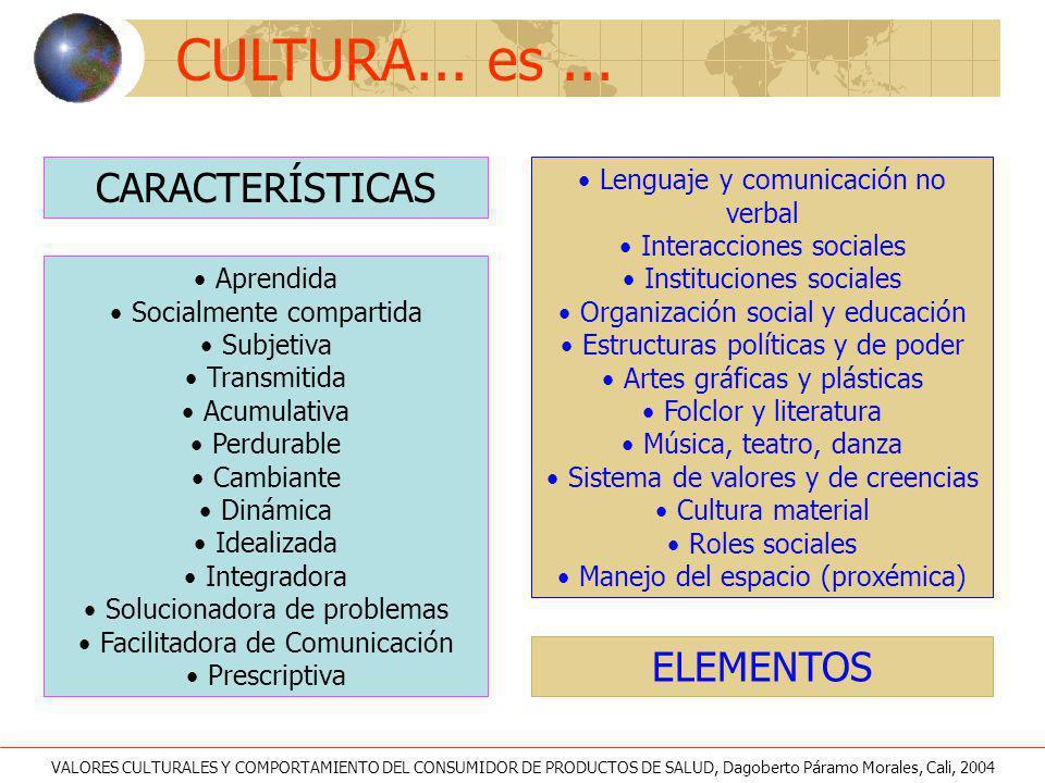 CULTURA... es ... CARACTERÍSTICAS ELEMENTOS