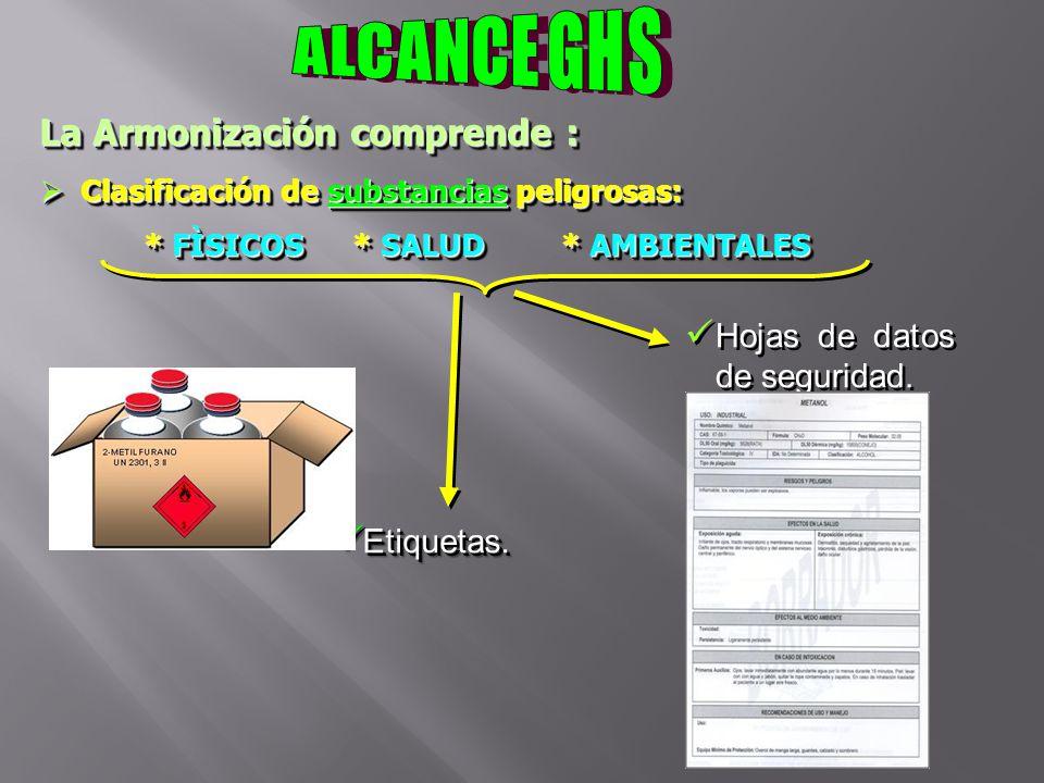 ALCANCE GHS La Armonización comprende : Hojas de datos de seguridad.