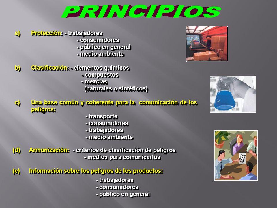 PRINCIPIOS Protección: - trabajadores - consumidores