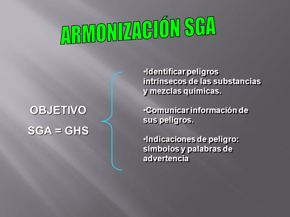 ARMONIZACIÓN SGA OBJETIVO SGA = GHS