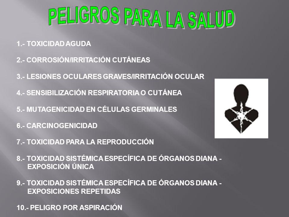 PELIGROS PARA LA SALUD 1.- TOXICIDAD AGUDA