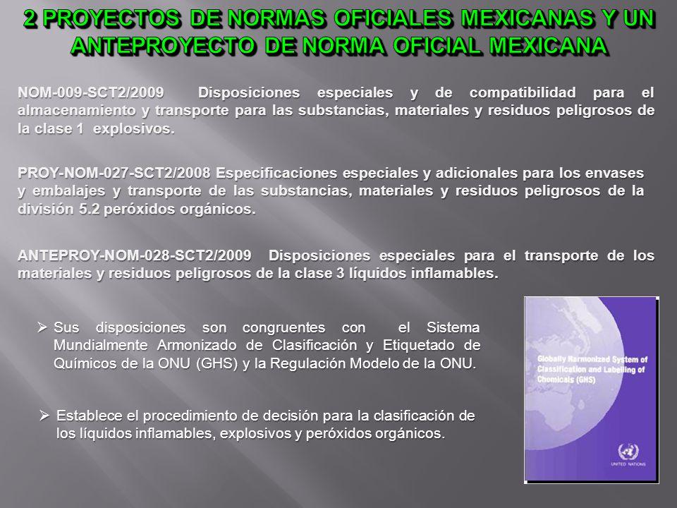 2 PROYECTOS DE NORMAS OFICIALES MEXICANAS Y UN ANTEPROYECTO DE NORMA OFICIAL MEXICANA