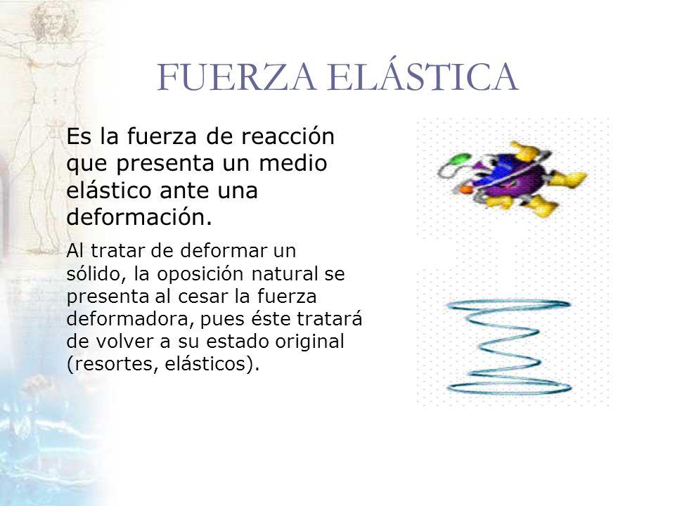 FUERZA ELÁSTICA Es la fuerza de reacción que presenta un medio elástico ante una deformación.