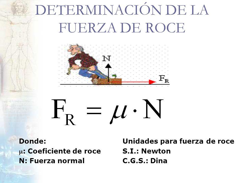 DETERMINACIÓN DE LA FUERZA DE ROCE