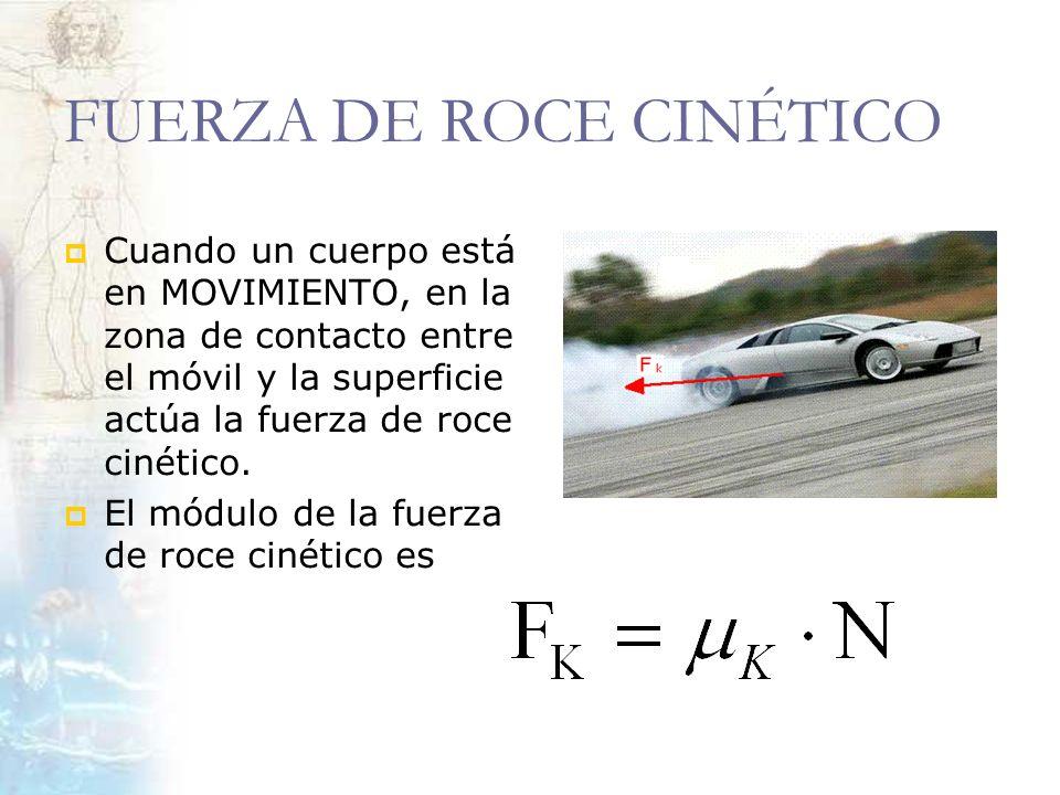 FUERZA DE ROCE CINÉTICO