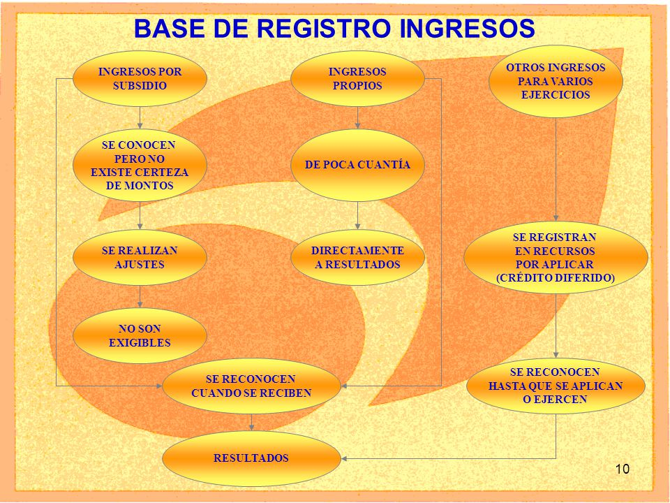 BASE DE REGISTRO INGRESOS