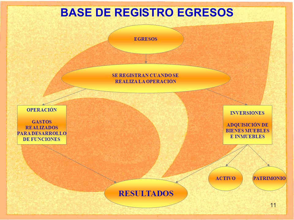 BASE DE REGISTRO EGRESOS