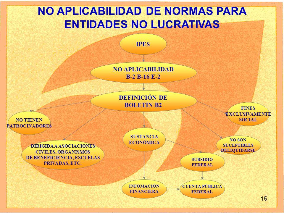 NO APLICABILIDAD DE NORMAS PARA ENTIDADES NO LUCRATIVAS
