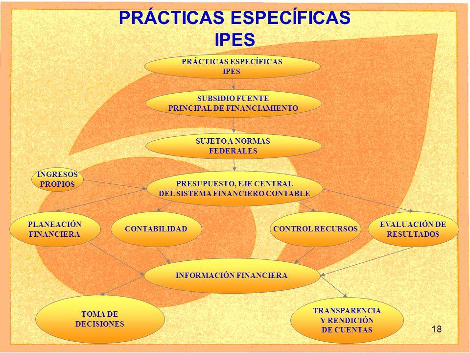 PRÁCTICAS ESPECÍFICAS IPES