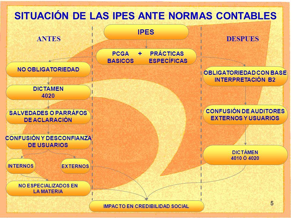 SITUACIÓN DE LAS IPES ANTE NORMAS CONTABLES