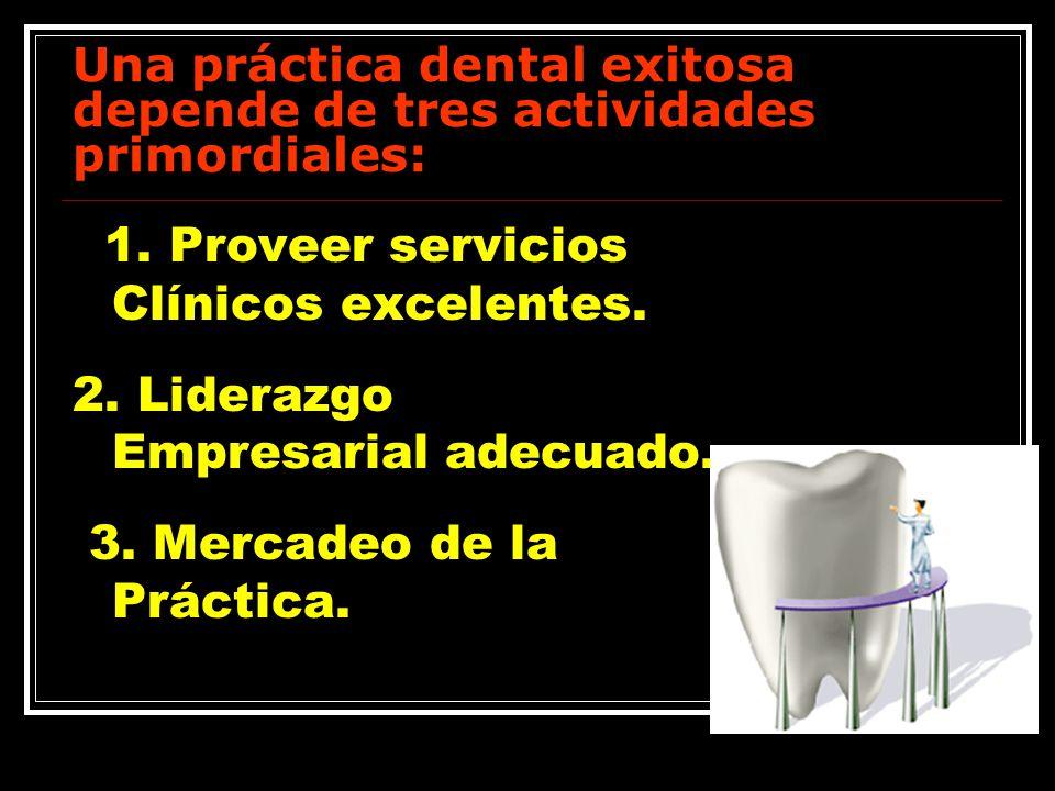 Una práctica dental exitosa depende de tres actividades primordiales: