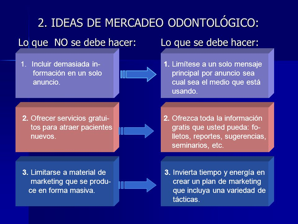 2. IDEAS DE MERCADEO ODONTOLÓGICO: