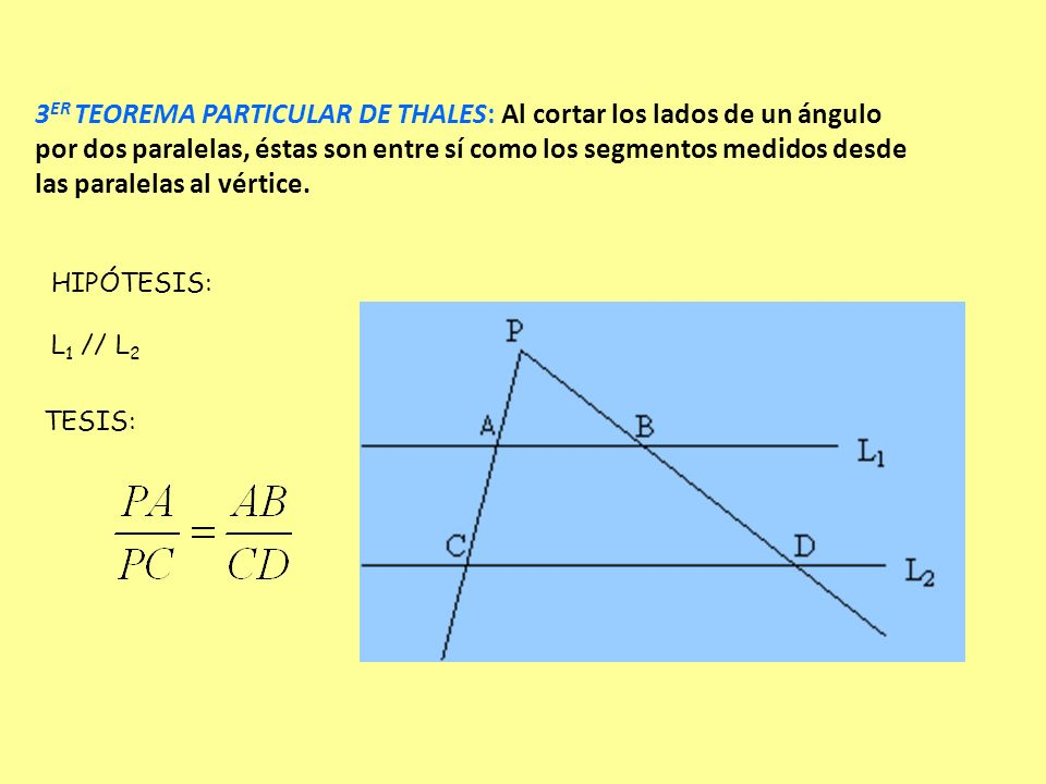 3ER TEOREMA PARTICULAR DE THALES: Al cortar los lados de un ángulo por dos paralelas, éstas son entre sí como los segmentos medidos desde las paralelas al vértice.