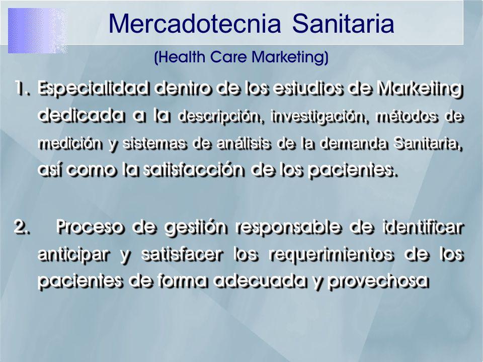 Mercadotecnia Sanitaria