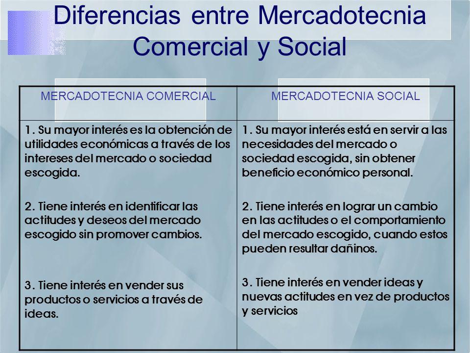 Diferencias entre Mercadotecnia Comercial y Social