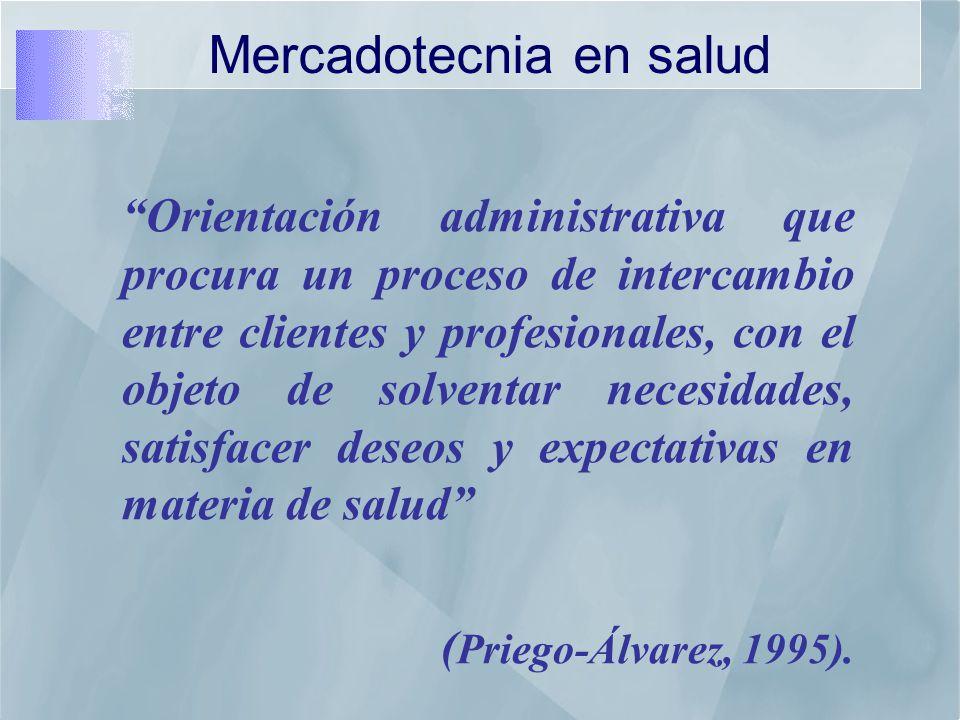 Mercadotecnia en salud