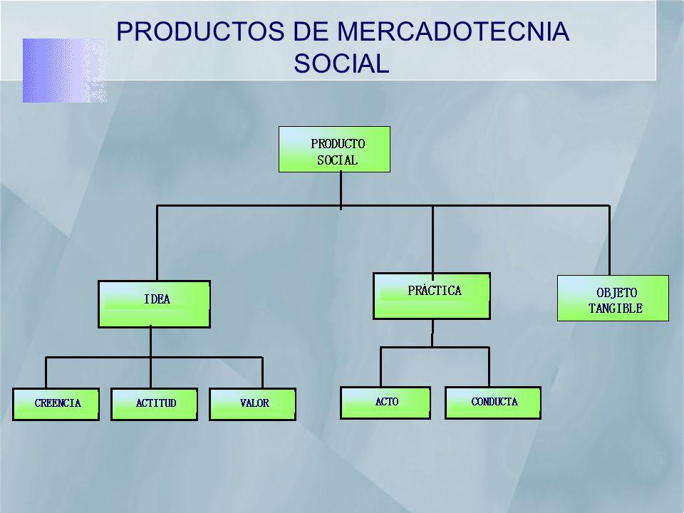 PRODUCTOS DE MERCADOTECNIA SOCIAL