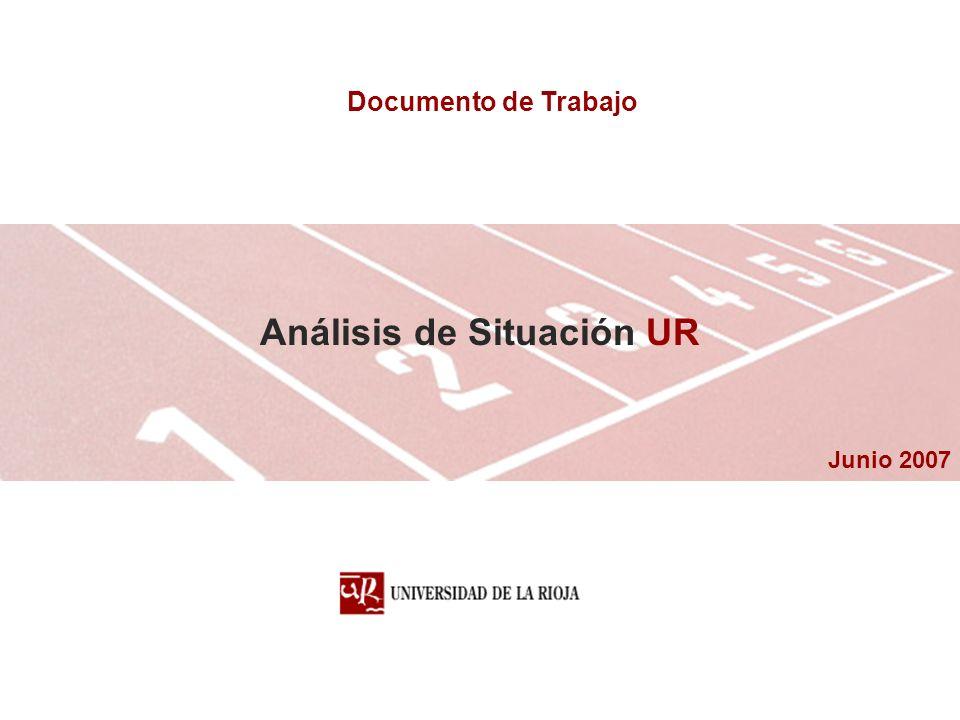Análisis de Situación UR
