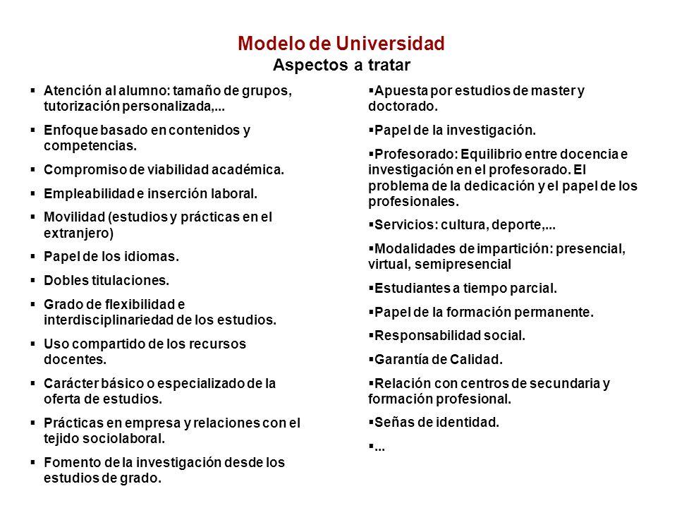 Modelo de Universidad Aspectos a tratar