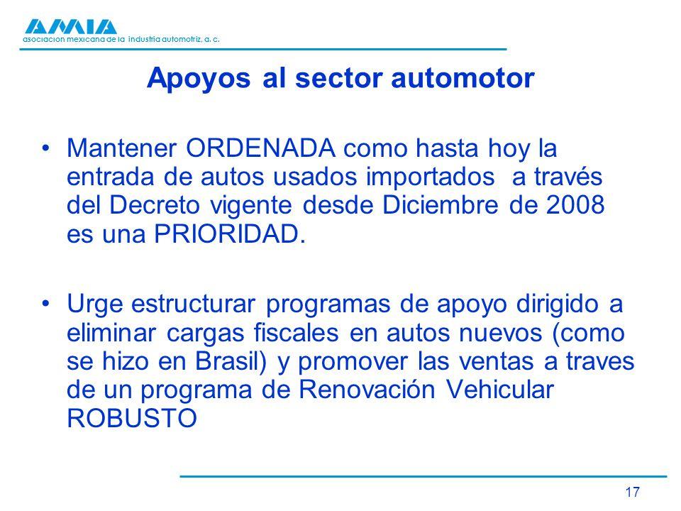 Apoyos al sector automotor