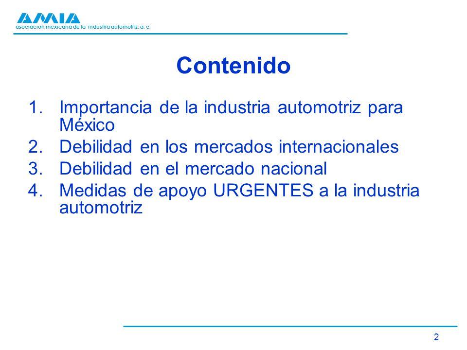 Contenido Importancia de la industria automotriz para México