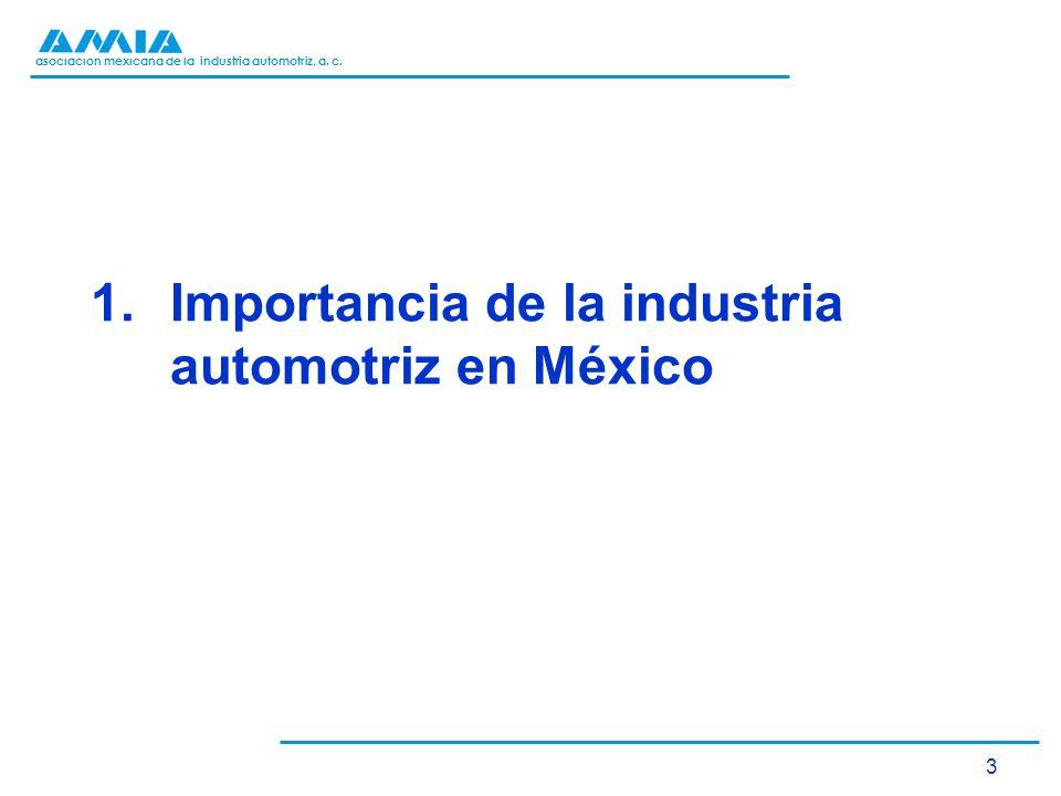 Importancia de la industria automotriz en México