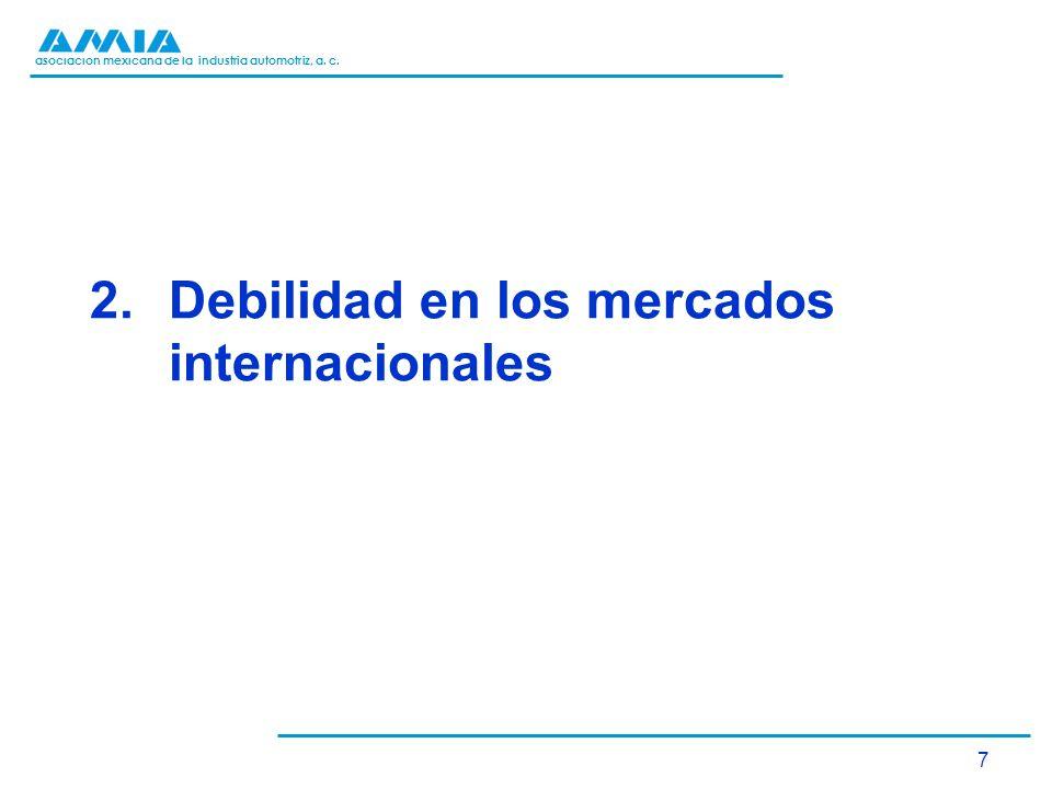 Debilidad en los mercados internacionales