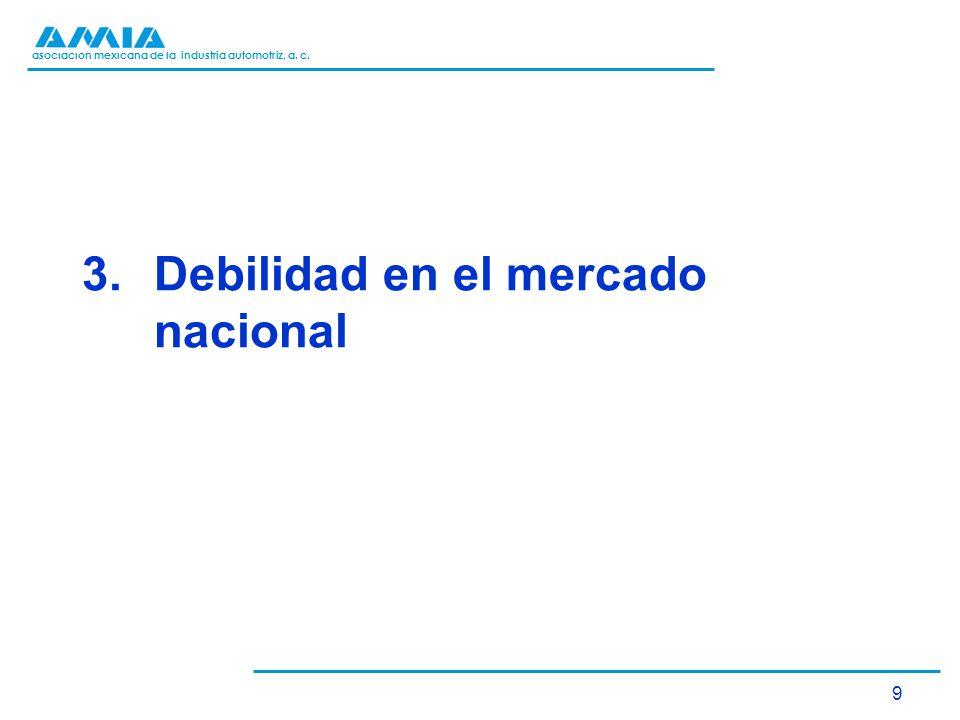 Debilidad en el mercado nacional