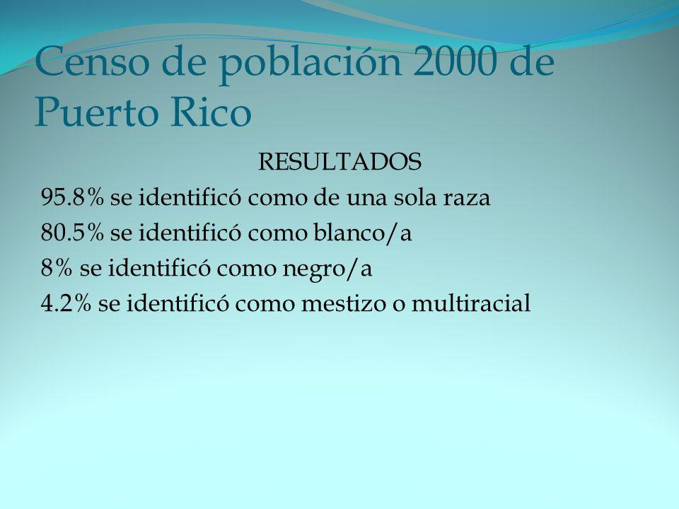 Censo de población 2000 de Puerto Rico