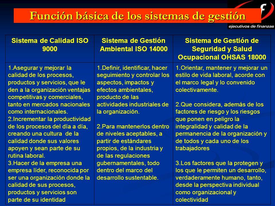 Función básica de los sistemas de gestión