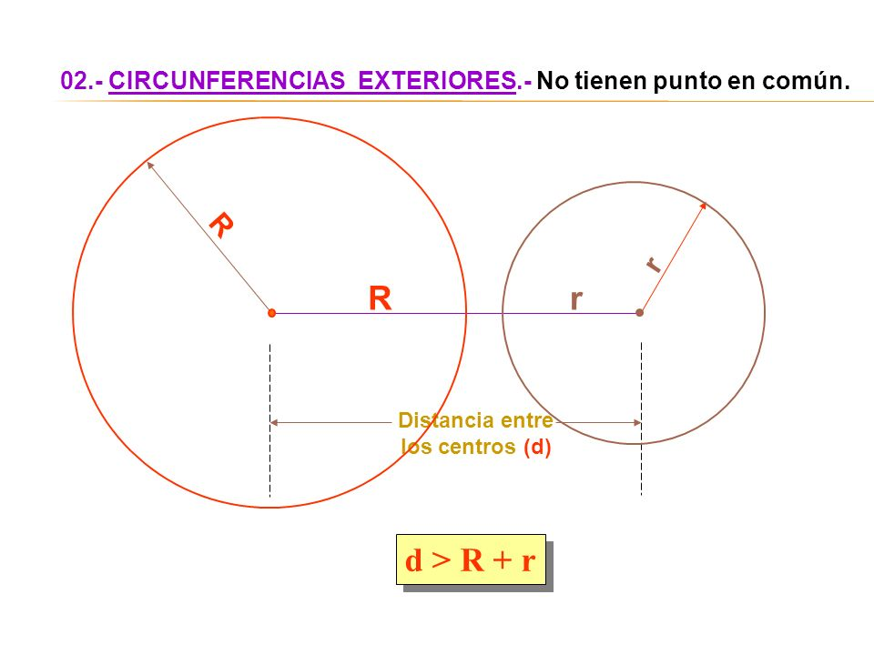 02.- CIRCUNFERENCIAS EXTERIORES.- No tienen punto en común.