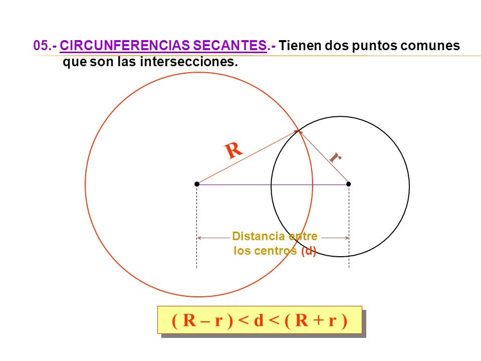 R r ( R – r ) < d < ( R + r )