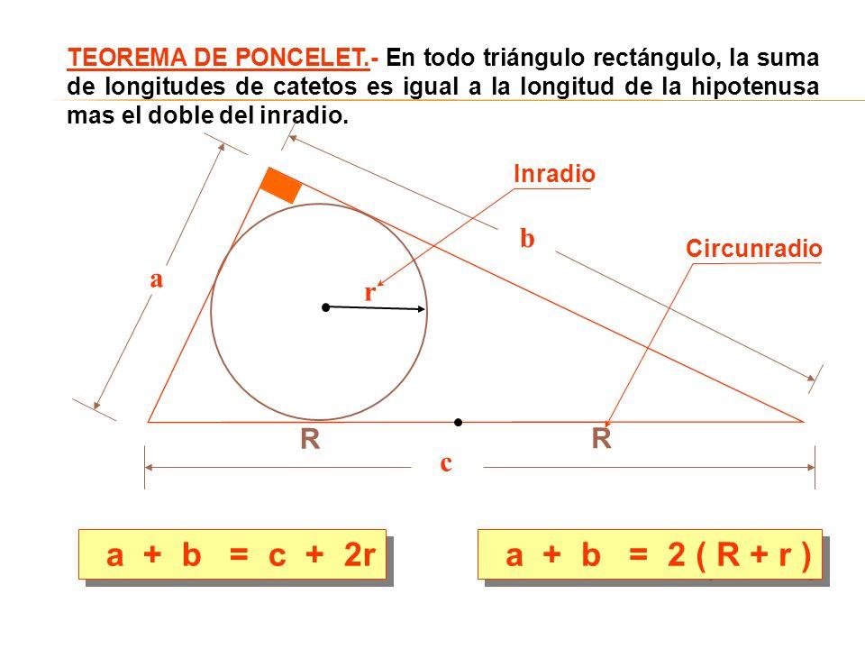 a + b = c + 2r a + b = 2 ( R + r ) b a r R c