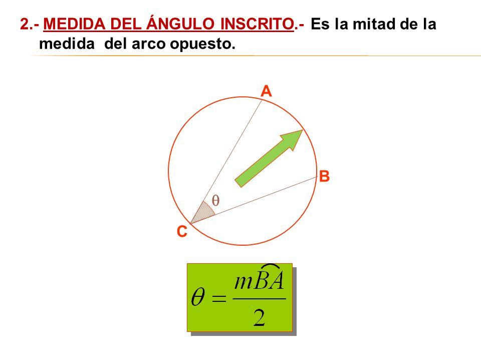 2. - MEDIDA DEL ÁNGULO INSCRITO