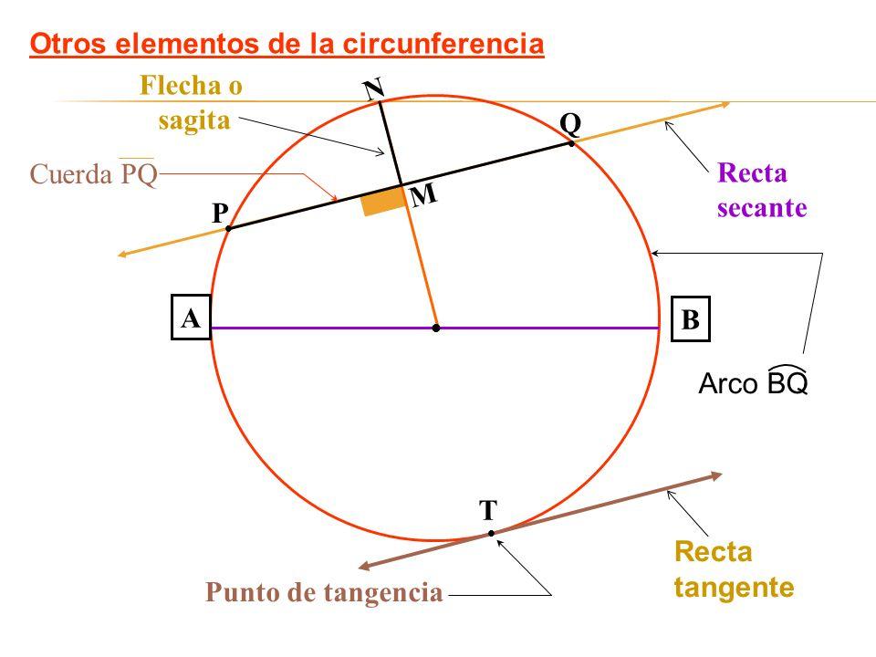 Otros elementos de la circunferencia Flecha o sagita