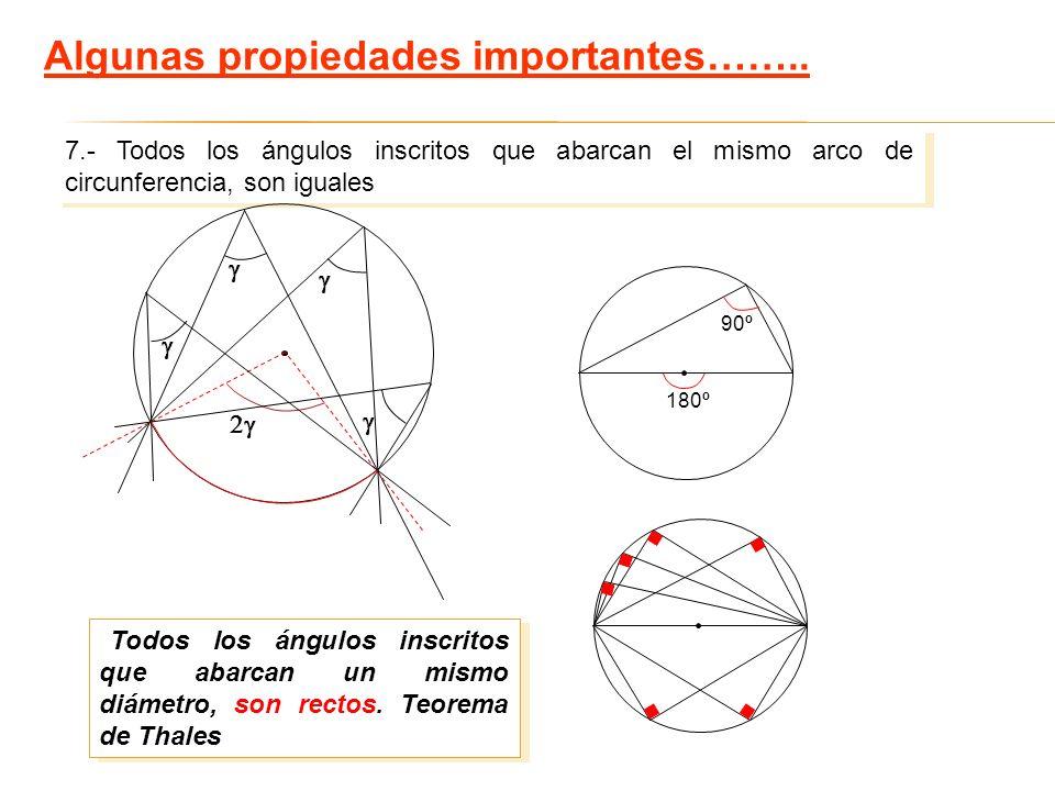 Algunas propiedades importantes……..