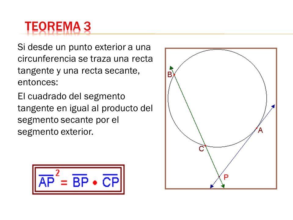 La circunferencia sus elementos y ngulos ppt video for Exterior tangente y secante