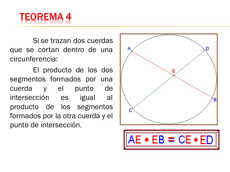 Teorema 4Si se trazan dos cuerdas que se cortan dentro de una circunferencia: